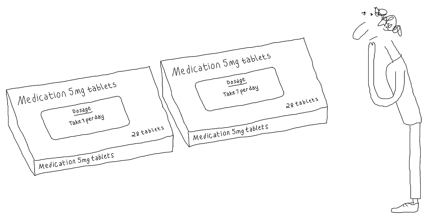 Illustration-cartoon-by-User-Design-medication-number-1-and-7-confusion-from-TypographyGuru-website-paper.jpg