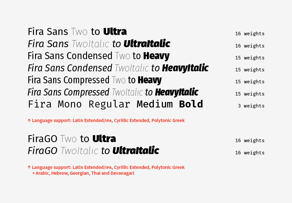 Figure2-from-Typography-Guru-website-article.png